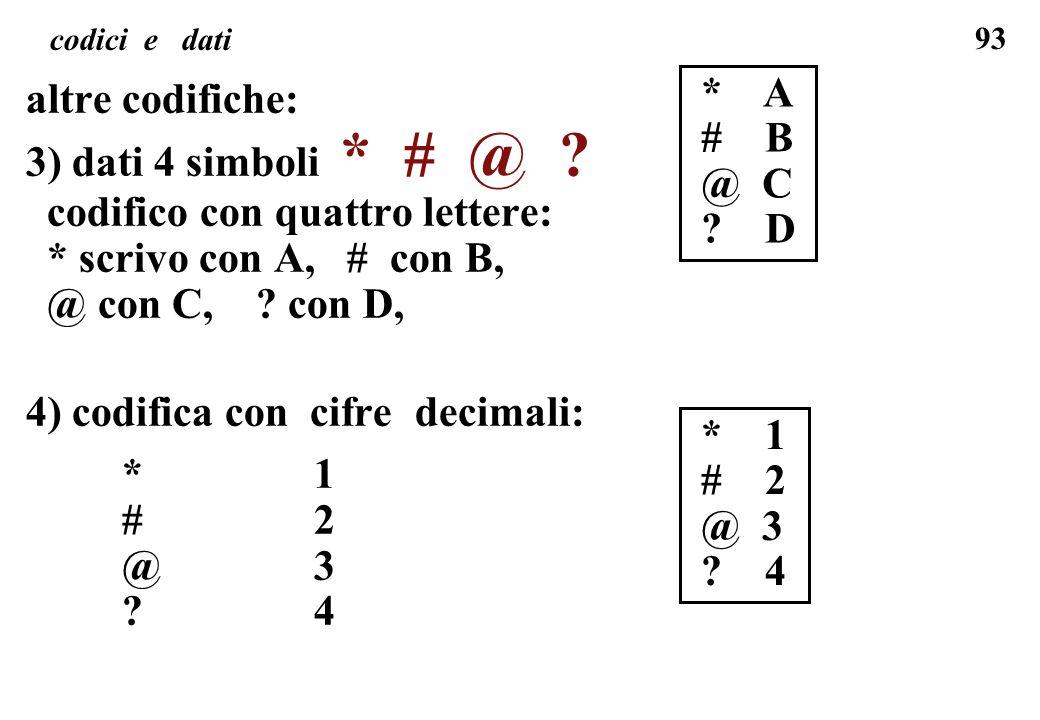 93 codici e dati altre codifiche: 3) dati 4 simboli * # @ ? codifico con quattro lettere: * scrivo con A, # con B, @ con C, ? con D, 4) codifica con c