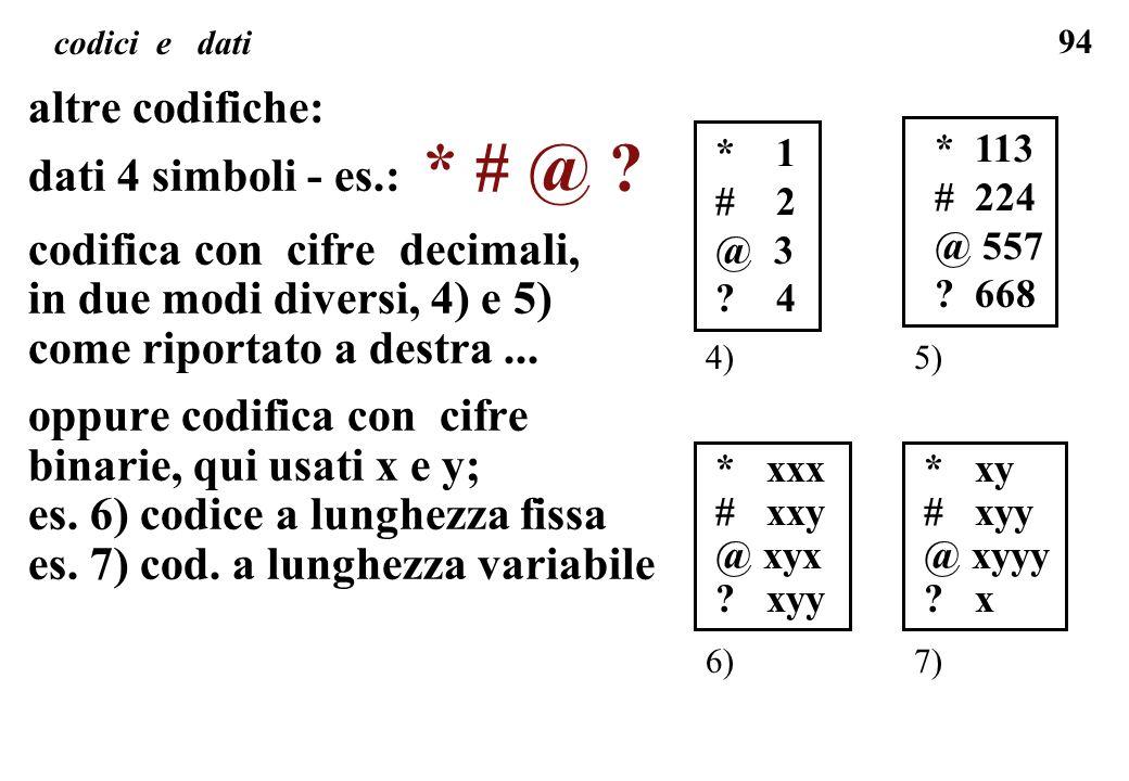 94 codici e dati altre codifiche: dati 4 simboli - es.: * # @ ? codifica con cifre decimali, in due modi diversi, 4) e 5) come riportato a destra... o