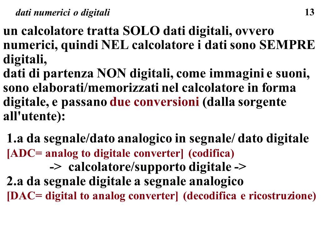 13 dati numerici o digitali un calcolatore tratta SOLO dati digitali, ovvero numerici, quindi NEL calcolatore i dati sono SEMPRE digitali, dati di par