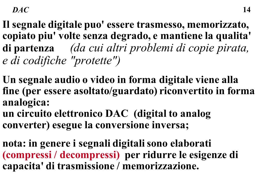 14 DAC Il segnale digitale puo' essere trasmesso, memorizzato, copiato piu' volte senza degrado, e mantiene la qualita' di partenza (da cui altri prob
