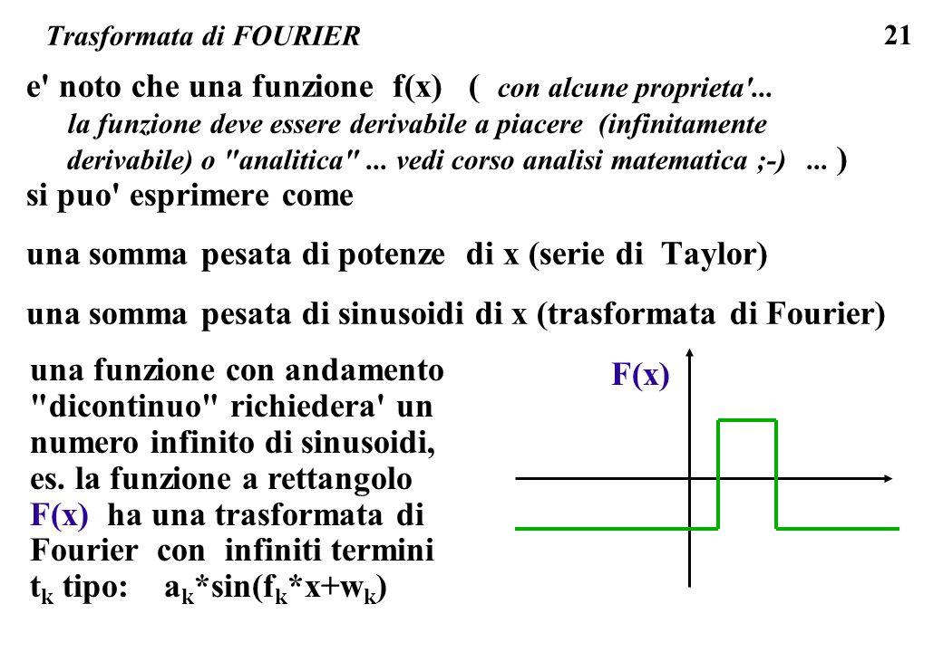 21 Trasformata di FOURIER e' noto che una funzione f(x) ( con alcune proprieta'... la funzione deve essere derivabile a piacere (infinitamente derivab