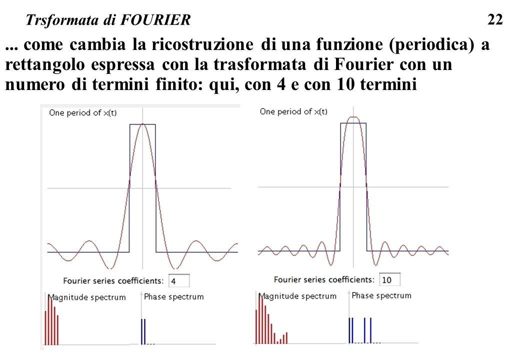 22 Trsformata di FOURIER... come cambia la ricostruzione di una funzione (periodica) a rettangolo espressa con la trasformata di Fourier con un numero