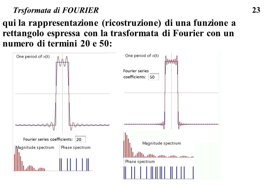 23 Trsformata di FOURIER qui la rappresentazione (ricostruzione) di una funzione a rettangolo espressa con la trasformata di Fourier con un numero di