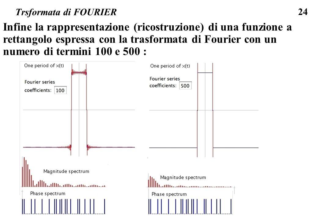 24 Trsformata di FOURIER Infine la rappresentazione (ricostruzione) di una funzione a rettangolo espressa con la trasformata di Fourier con un numero