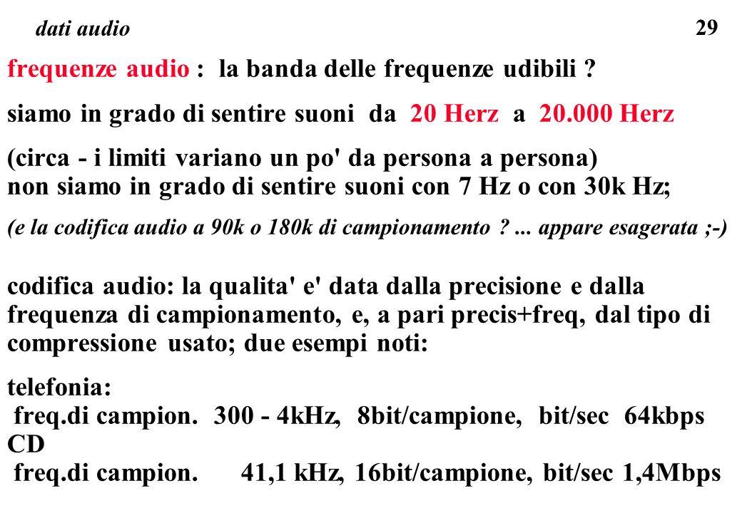 29 dati audio frequenze audio : la banda delle frequenze udibili ? siamo in grado di sentire suoni da 20 Herz a 20.000 Herz (circa - i limiti variano
