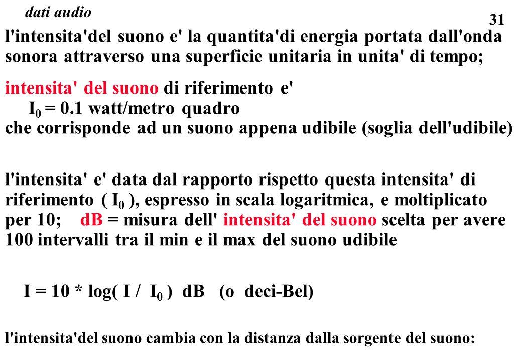 31 dati audio l'intensita'del suono e' la quantita'di energia portata dall'onda sonora attraverso una superficie unitaria in unita' di tempo; intensit