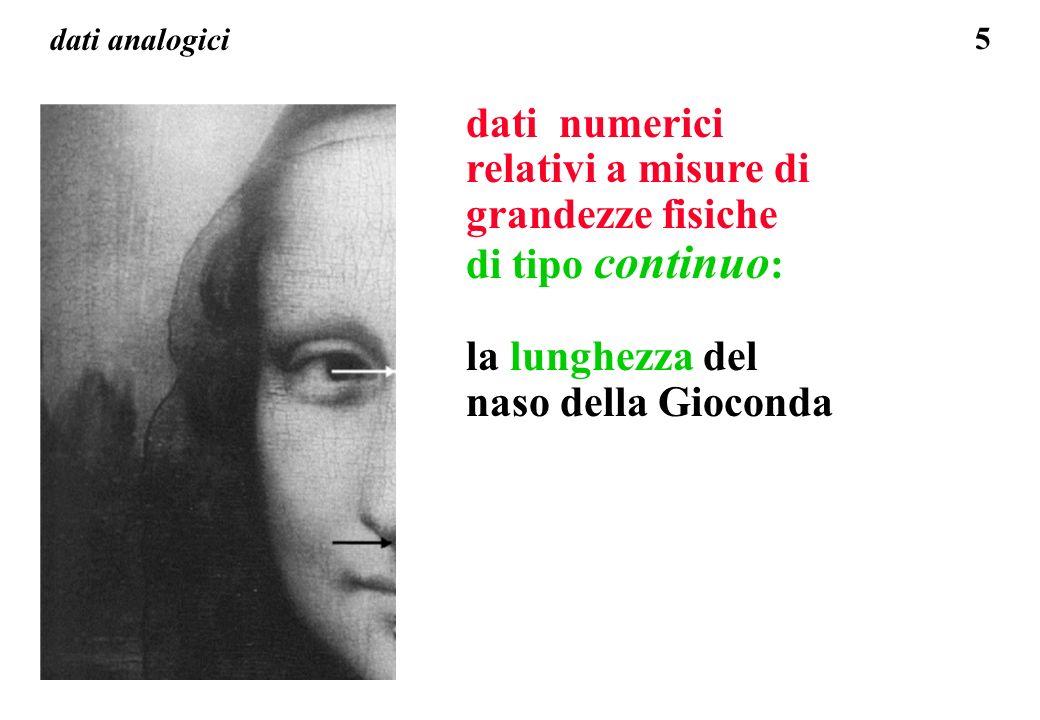 5 dati analogici dati numerici relativi a misure di grandezze fisiche di tipo continuo : la lunghezza del naso della Gioconda