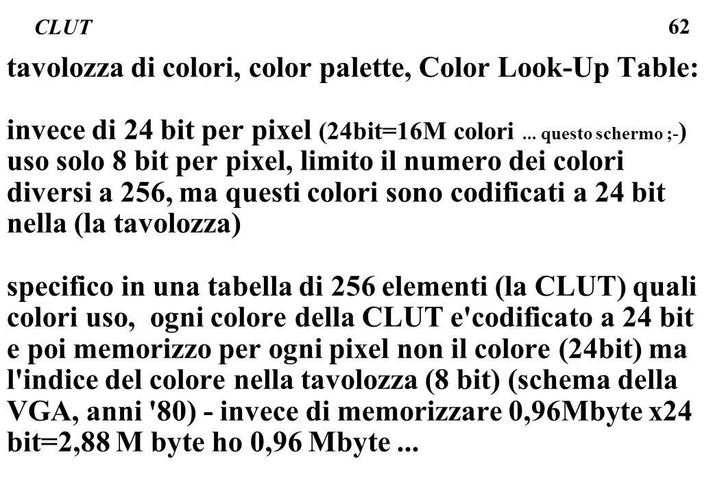 62 CLUT tavolozza di colori, color palette, Color Look-Up Table: invece di 24 bit per pixel (24bit=16M colori... questo schermo ;- ) uso solo 8 bit pe