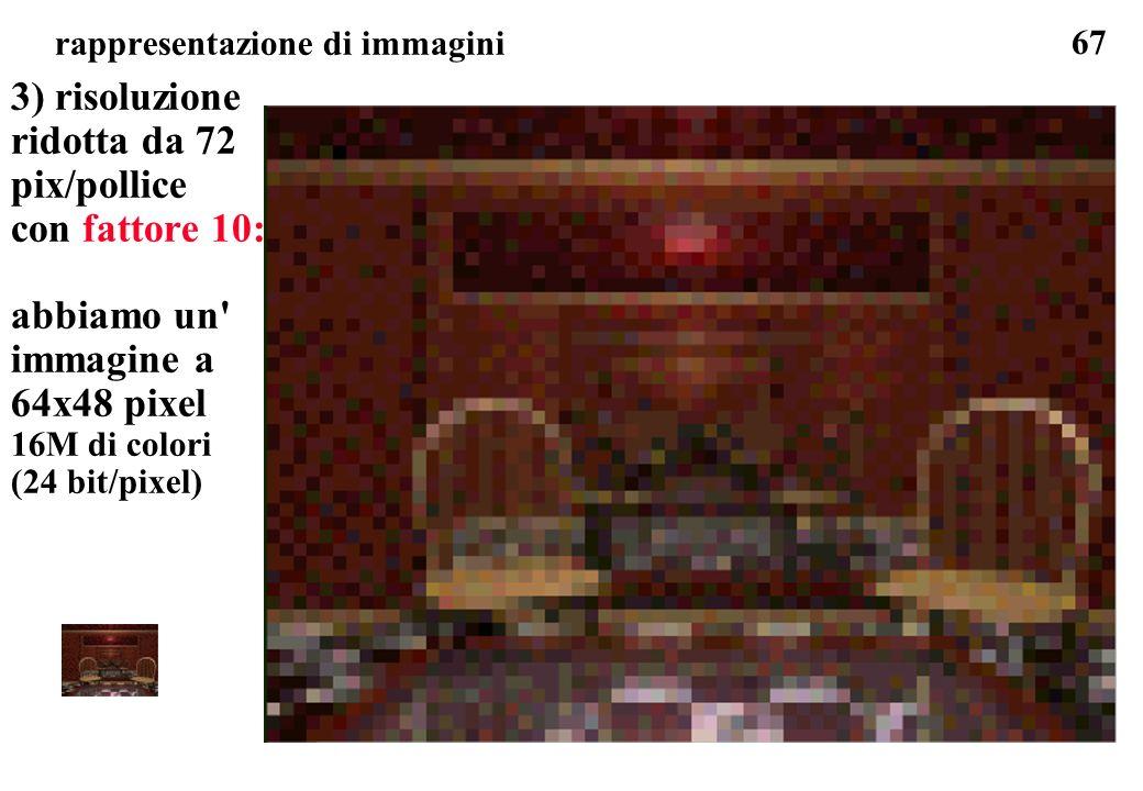 67 rappresentazione di immagini 3) risoluzione ridotta da 72 pix/pollice con fattore 10: abbiamo un' immagine a 64x48 pixel 16M di colori (24 bit/pixe
