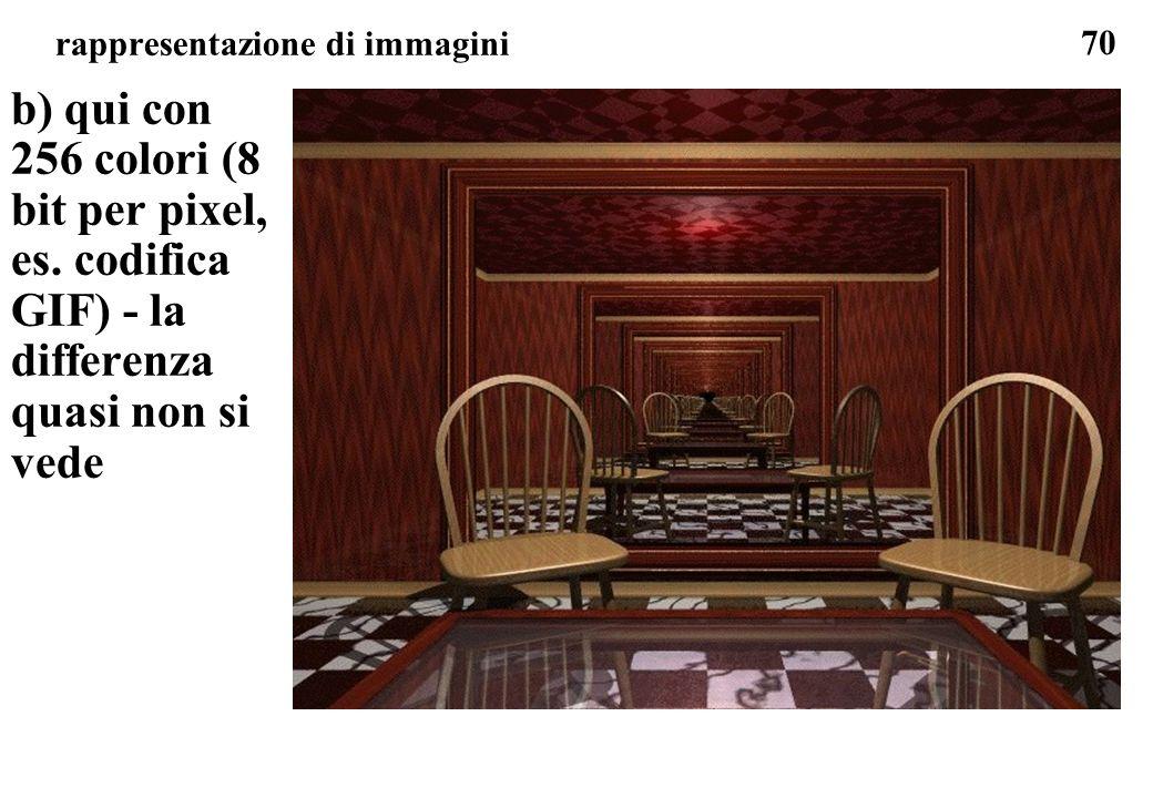 70 rappresentazione di immagini b) qui con 256 colori (8 bit per pixel, es. codifica GIF) - la differenza quasi non si vede