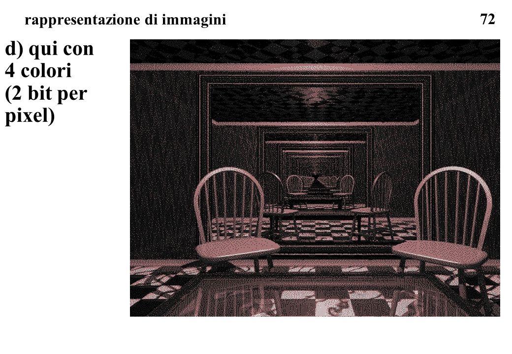 72 rappresentazione di immagini d) qui con 4 colori (2 bit per pixel)