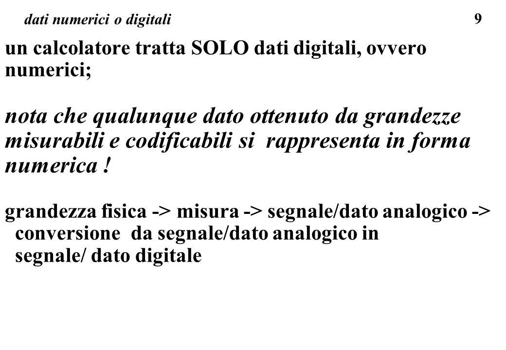 9 dati numerici o digitali un calcolatore tratta SOLO dati digitali, ovvero numerici; nota che qualunque dato ottenuto da grandezze misurabili e codif