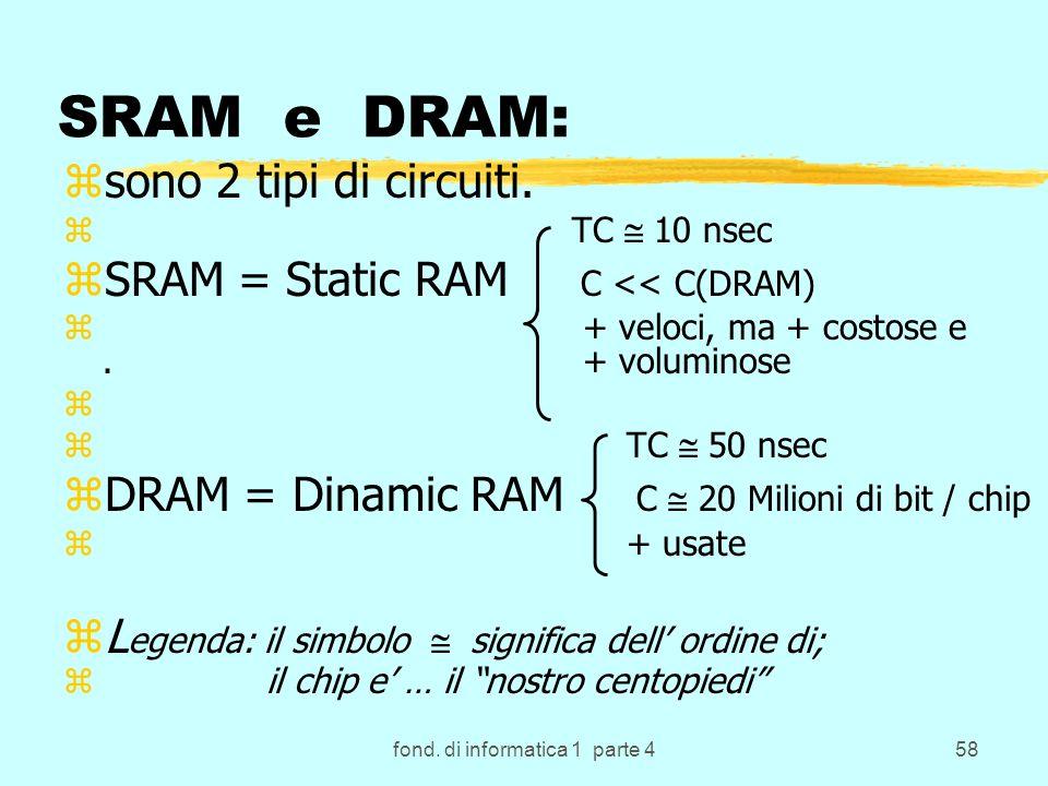fond. di informatica 1 parte 458 SRAM e DRAM: zsono 2 tipi di circuiti.