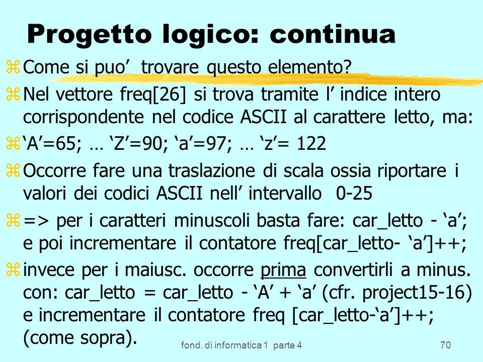 fond. di informatica 1 parte 470 Progetto logico: continua zCome si puo trovare questo elemento.