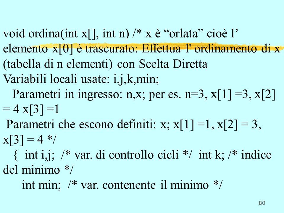 80 void ordina(int x[], int n) /* x è orlata cioè l elemento x[0] è trascurato: Effettua l ordinamento di x (tabella di n elementi) con Scelta Diretta Variabili locali usate: i,j,k,min; Parametri in ingresso: n,x; per es.