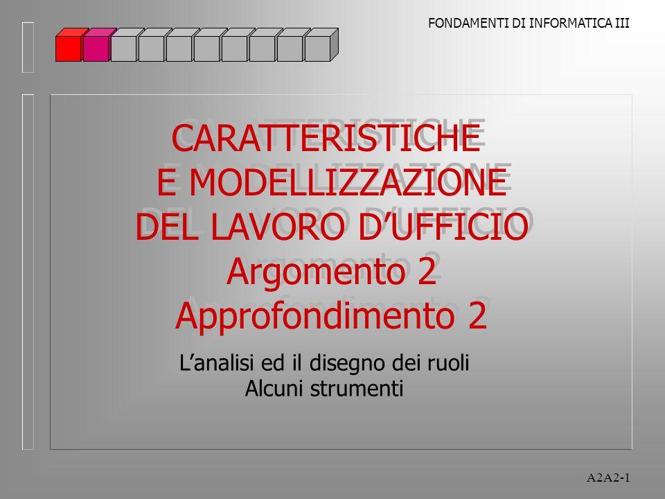 FONDAMENTI DI INFORMATICA III A2A2-22 Caratteristiche e modellizzazione del lavoro dufficio Lanalisi ed il disegno dei ruoli Utilità di costruzione di una check-list di domande per la ridefinizione dei ruoli l La divisione dei ruoli è corretta.