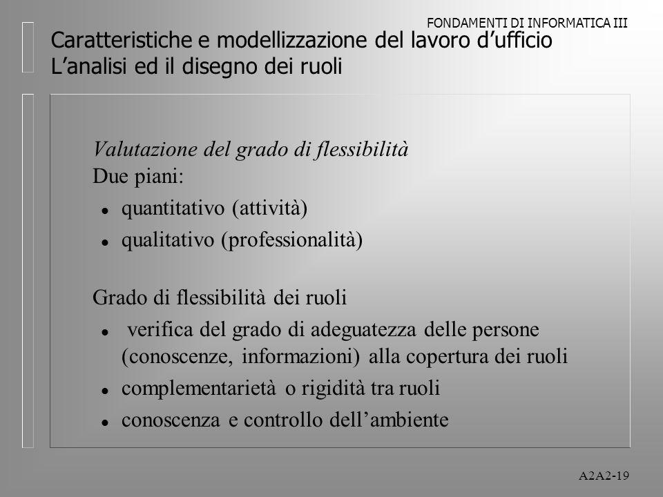 FONDAMENTI DI INFORMATICA III A2A2-19 Caratteristiche e modellizzazione del lavoro dufficio Lanalisi ed il disegno dei ruoli Valutazione del grado di flessibilità Due piani: l quantitativo (attività) l qualitativo (professionalità) Grado di flessibilità dei ruoli l verifica del grado di adeguatezza delle persone (conoscenze, informazioni) alla copertura dei ruoli l complementarietà o rigidità tra ruoli l conoscenza e controllo dellambiente