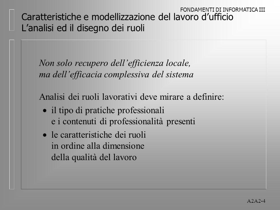 FONDAMENTI DI INFORMATICA III A2A2-5 Caratteristiche e modellizzazione del lavoro dufficio Lanalisi ed il disegno dei ruoli Il processo di analisi e valutazione del modello di divisione del lavoro in una specifica realtà organizzativa può essere articolato nelle fasi di: l individuazione attività svolte da ogni singola posizione lavorativa l analisi e descrizione dei ruoli lavorativi l valutazione del grado di flessibilità