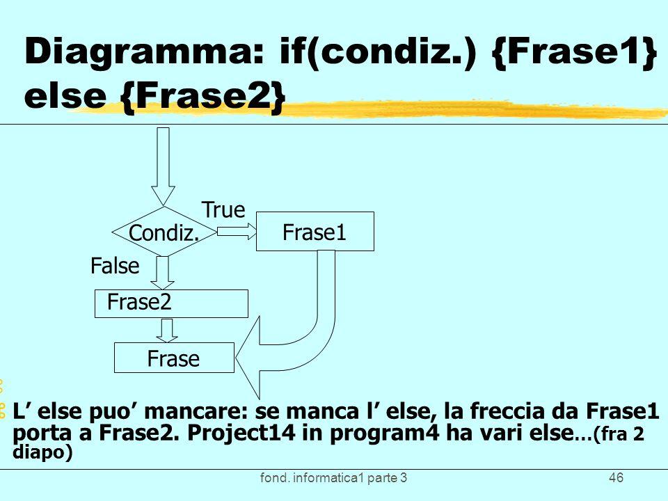 fond. informatica1 parte 346 Diagramma: if(condiz.) {Frase1} else {Frase2} Condiz. z zL else puo mancare: se manca l else, la freccia da Frase1 porta