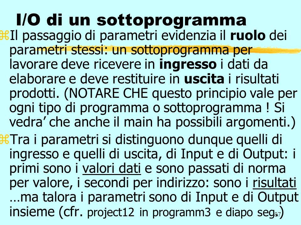 87 I/O di un sottoprogramma zIl passaggio di parametri evidenzia il ruolo dei parametri stessi: un sottoprogramma per lavorare deve ricevere in ingres