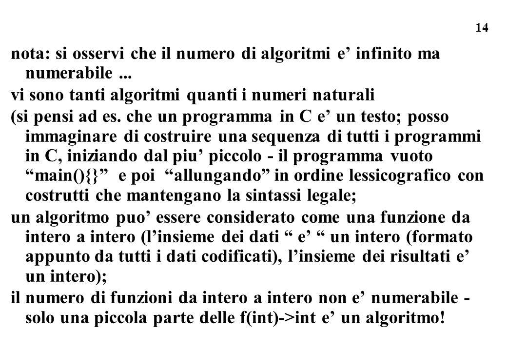 14 nota: si osservi che il numero di algoritmi e infinito ma numerabile... vi sono tanti algoritmi quanti i numeri naturali (si pensi ad es. che un pr