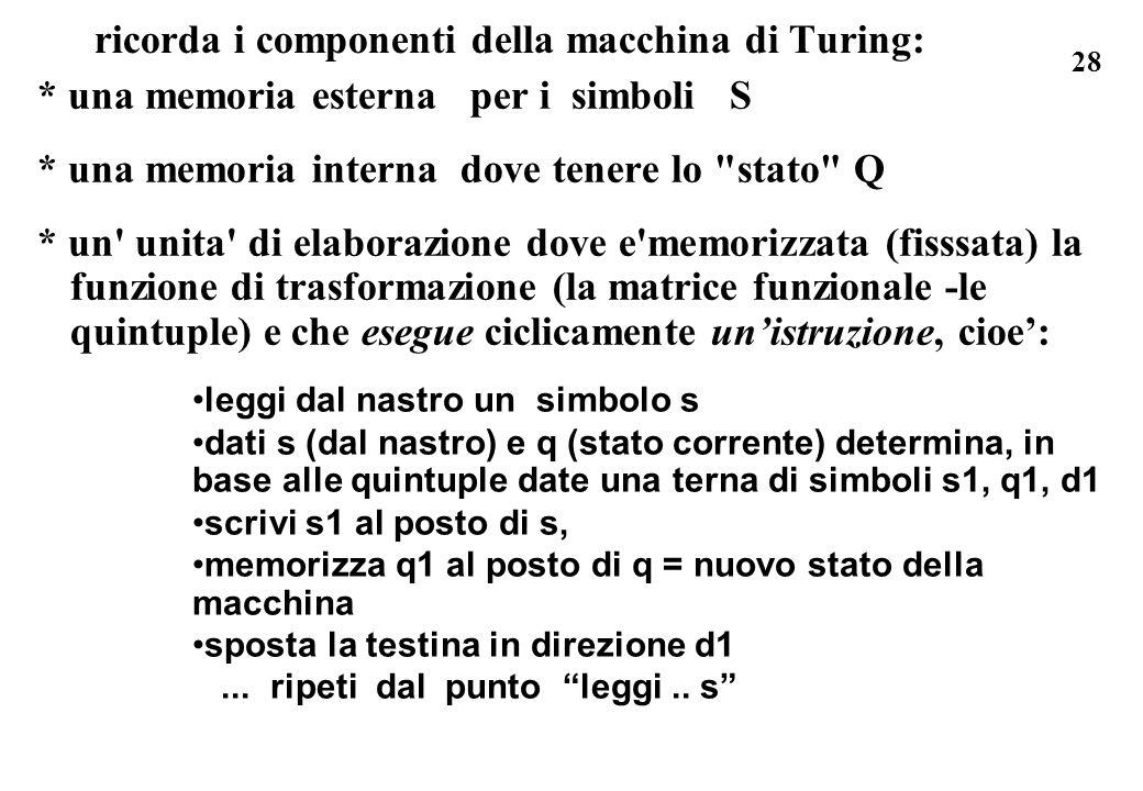 28 ricorda i componenti della macchina di Turing: * una memoria esterna per i simboli S * una memoria interna dove tenere lo