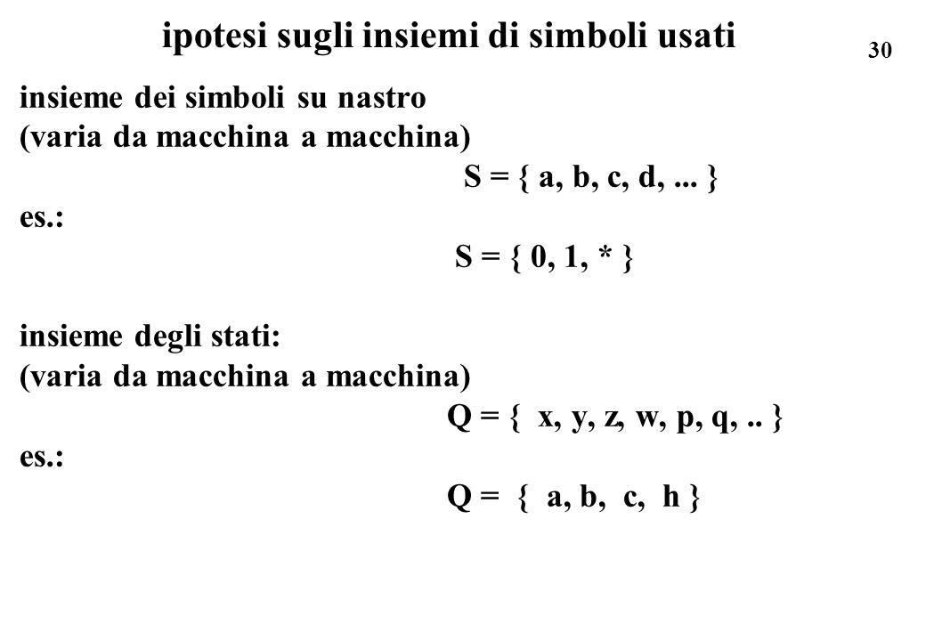 30 ipotesi sugli insiemi di simboli usati insieme dei simboli su nastro (varia da macchina a macchina) S = { a, b, c, d,... } es.: S = { 0, 1, * } ins
