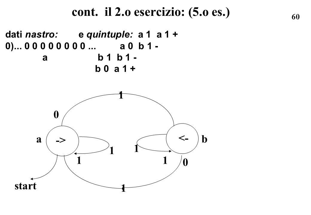60 cont. il 2.o esercizio: (5.o es.) dati nastro: e quintuple: a 1 a 1 + 0)... 0 0 0 0 0 0 0 0... a 0 b 1 - a b 1 b 1 - b 0 a 1 + 0 1 ab <- start 1 1