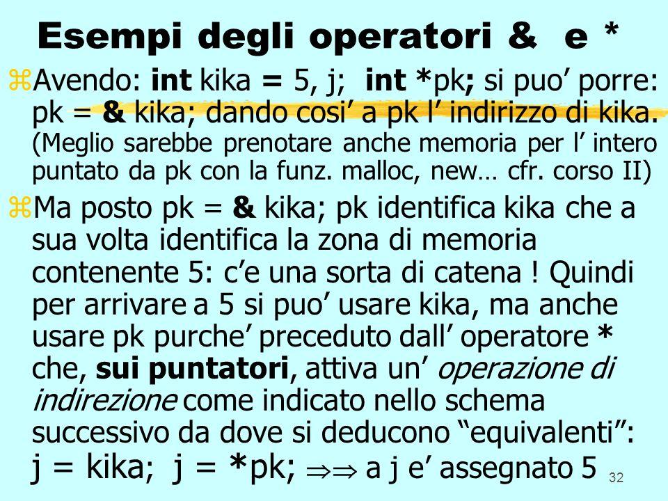 32 Esempi degli operatori & e * zAvendo: int kika = 5, j; int *pk; si puo porre: pk = & kika; dando cosi a pk l indirizzo di kika. (Meglio sarebbe pre