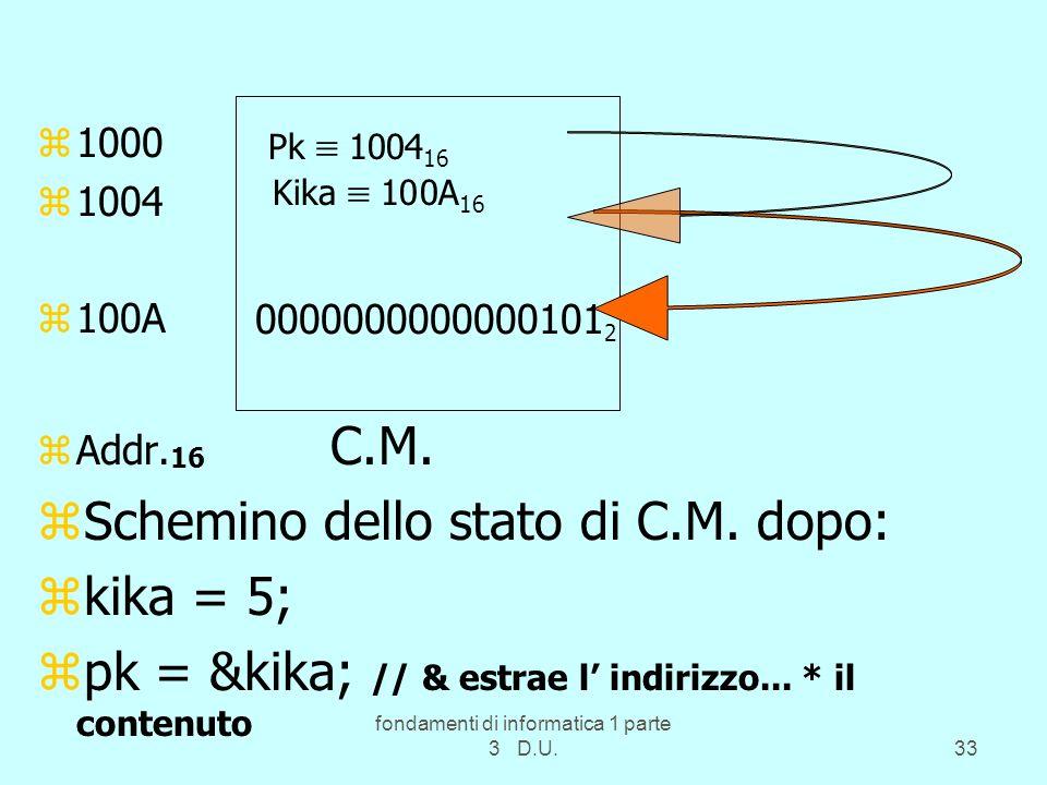 fondamenti di informatica 1 parte 3 D.U.33 1 z1000 z1004 z100A zAddr. 16 C.M. zSchemino dello stato di C.M. dopo: zkika = 5; zpk = &kika; // & estrae