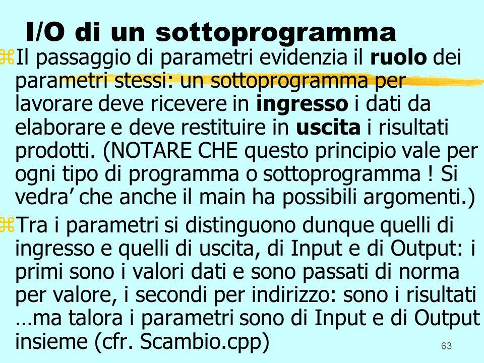 63 I/O di un sottoprogramma zIl passaggio di parametri evidenzia il ruolo dei parametri stessi: un sottoprogramma per lavorare deve ricevere in ingres