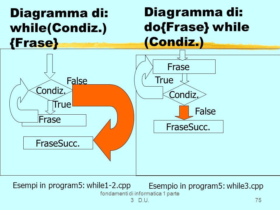 fondamenti di informatica 1 parte 3 D.U.75 Diagramma di: while(Condiz.) {Frase} Condiz. False True FraseSucc. Frase Diagramma di: do{Frase} while (Con