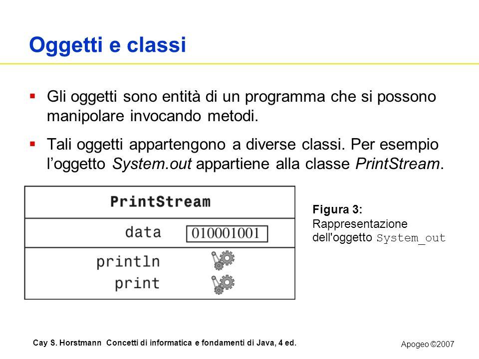 Apogeo ©2007 Cay S. Horstmann Concetti di informatica e fondamenti di Java, 4 ed. Oggetti e classi Gli oggetti sono entità di un programma che si poss
