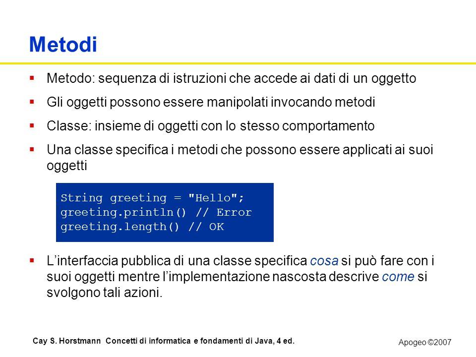 Apogeo ©2007 Cay S. Horstmann Concetti di informatica e fondamenti di Java, 4 ed. Metodi Metodo: sequenza di istruzioni che accede ai dati di un ogget