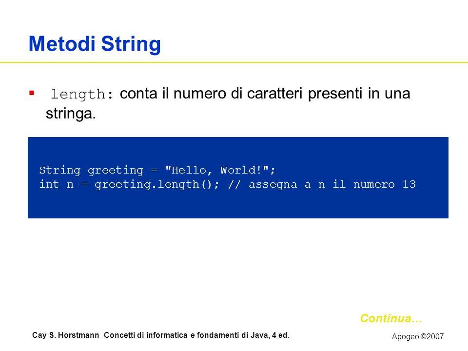 Apogeo ©2007 Cay S. Horstmann Concetti di informatica e fondamenti di Java, 4 ed. Metodi String length: conta il numero di caratteri presenti in una s