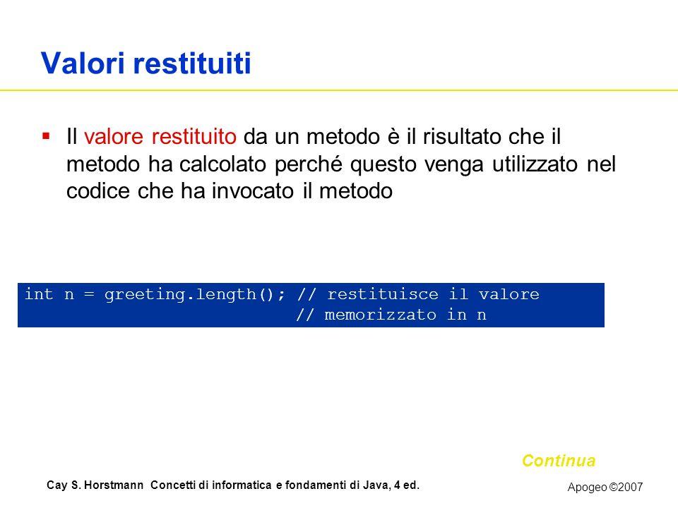Apogeo ©2007 Cay S. Horstmann Concetti di informatica e fondamenti di Java, 4 ed. Valori restituiti Il valore restituito da un metodo è il risultato c