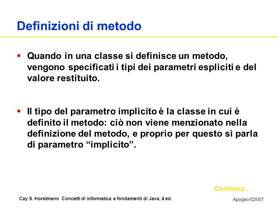 Apogeo ©2007 Cay S. Horstmann Concetti di informatica e fondamenti di Java, 4 ed. Definizioni di metodo Quando in una classe si definisce un metodo, v