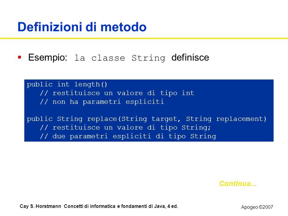 Apogeo ©2007 Cay S. Horstmann Concetti di informatica e fondamenti di Java, 4 ed. Definizioni di metodo Esempio: la classe String definisce public int