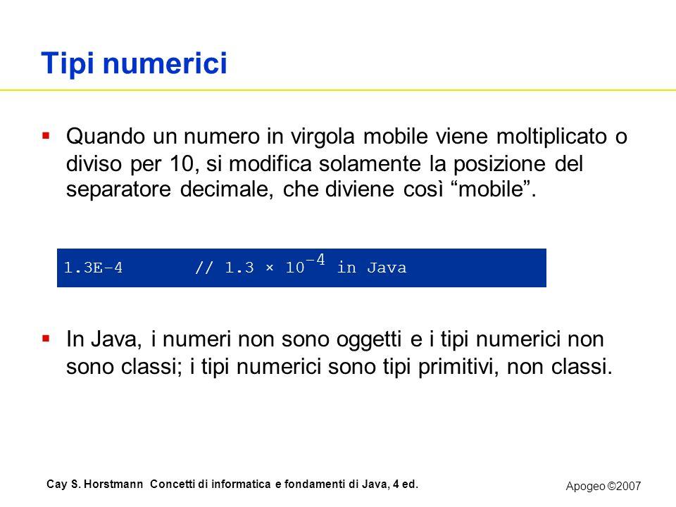 Apogeo ©2007 Cay S. Horstmann Concetti di informatica e fondamenti di Java, 4 ed. Tipi numerici Quando un numero in virgola mobile viene moltiplicato