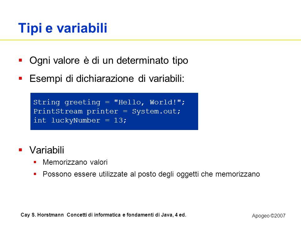 Apogeo ©2007 Cay S. Horstmann Concetti di informatica e fondamenti di Java, 4 ed. Tipi e variabili Ogni valore è di un determinato tipo Esempi di dich