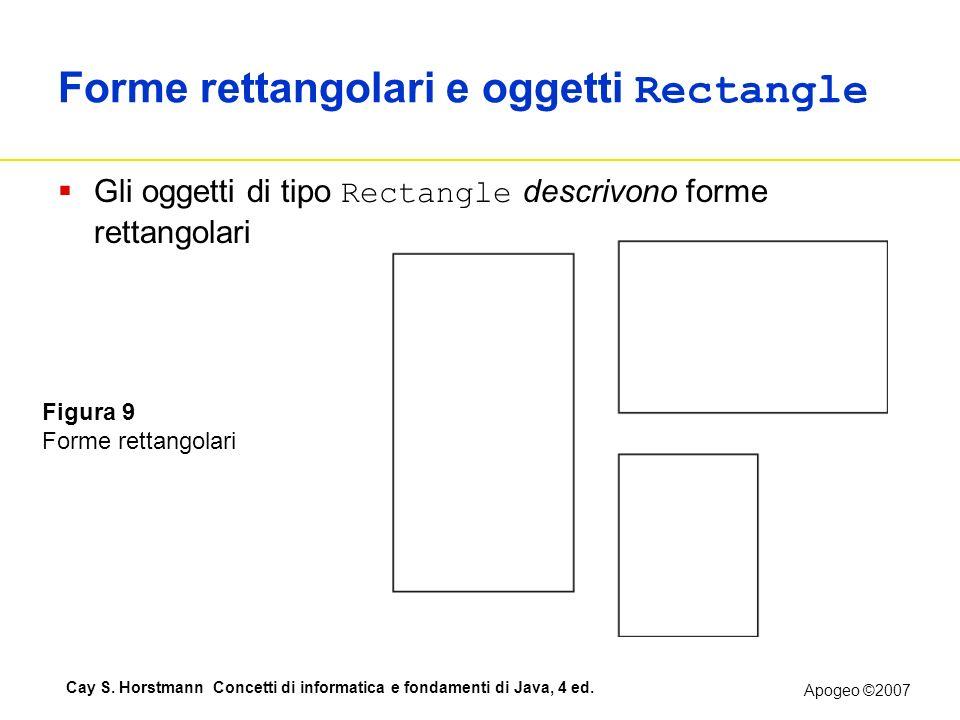 Apogeo ©2007 Cay S. Horstmann Concetti di informatica e fondamenti di Java, 4 ed. Forme rettangolari e oggetti Rectangle Gli oggetti di tipo Rectangle