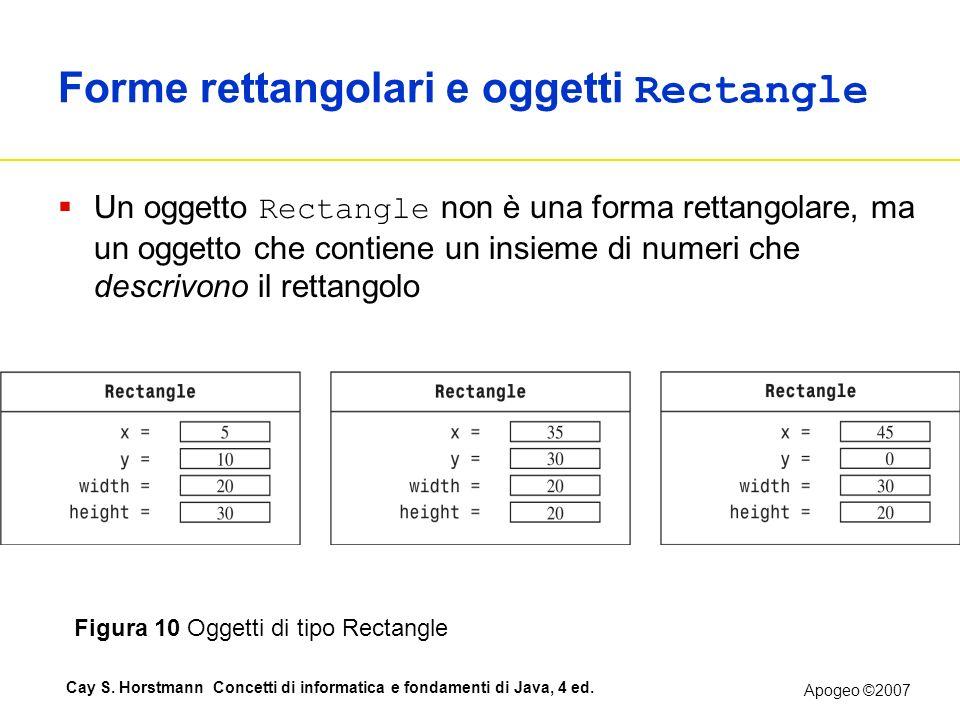 Apogeo ©2007 Cay S. Horstmann Concetti di informatica e fondamenti di Java, 4 ed. Forme rettangolari e oggetti Rectangle Un oggetto Rectangle non è un