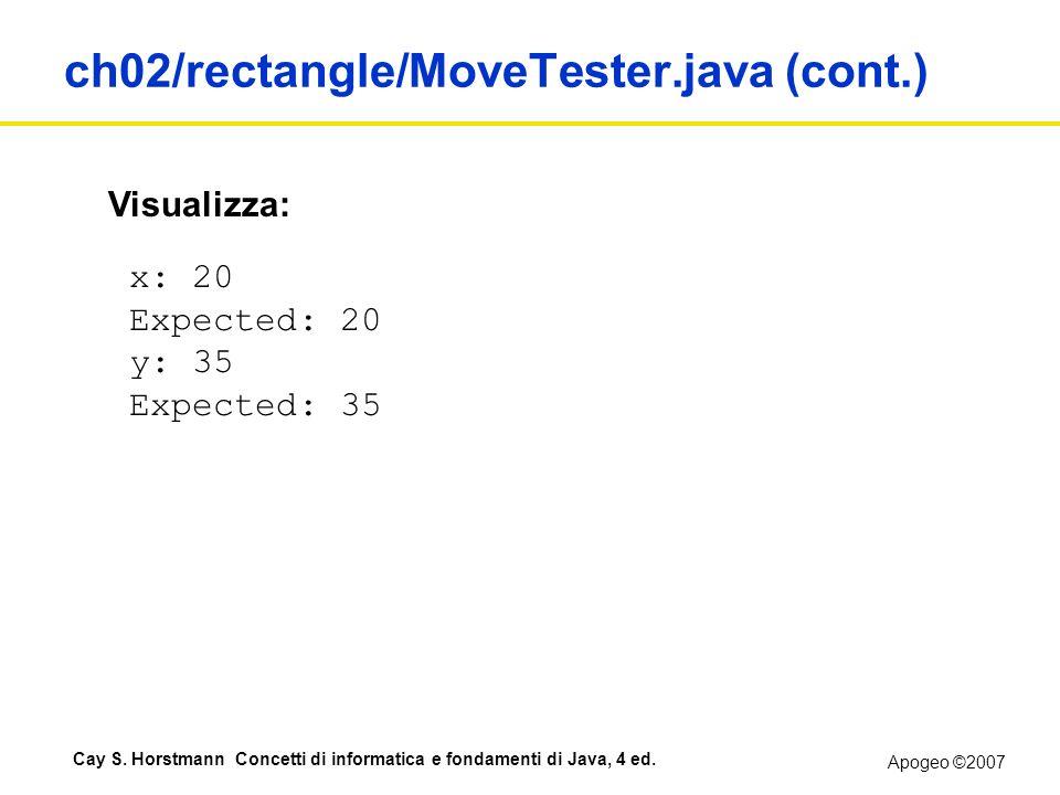 Apogeo ©2007 Cay S. Horstmann Concetti di informatica e fondamenti di Java, 4 ed. ch02/rectangle/MoveTester.java (cont.) Visualizza: x: 20 Expected: 2