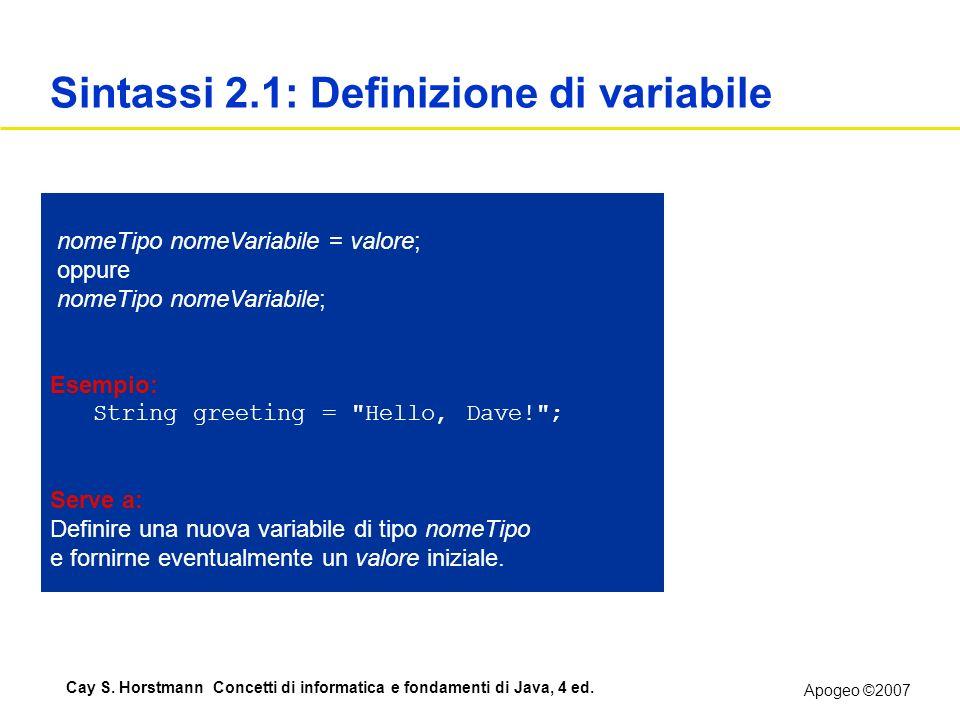 Apogeo ©2007 Cay S. Horstmann Concetti di informatica e fondamenti di Java, 4 ed. Sintassi 2.1: Definizione di variabile nomeTipo nomeVariabile = valo