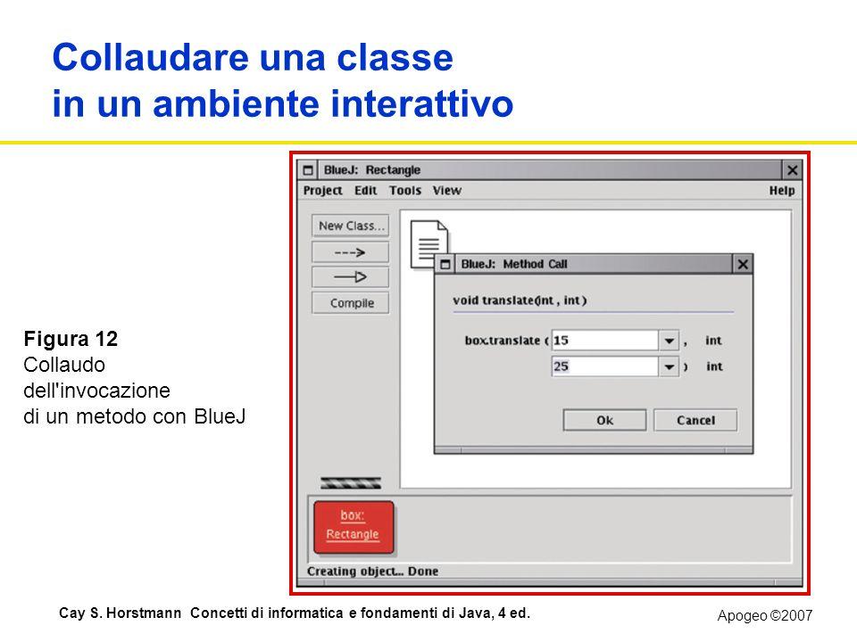 Apogeo ©2007 Cay S. Horstmann Concetti di informatica e fondamenti di Java, 4 ed. Collaudare una classe in un ambiente interattivo Figura 12 Collaudo