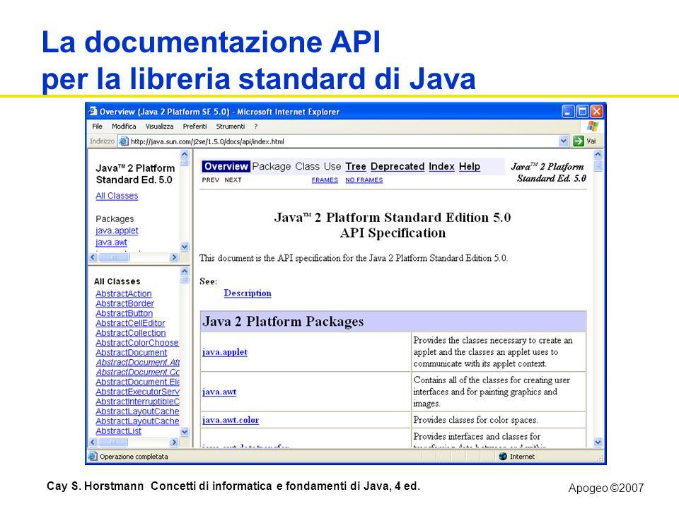 Apogeo ©2007 Cay S. Horstmann Concetti di informatica e fondamenti di Java, 4 ed. La documentazione API per la libreria standard di Java Figure 13: Th