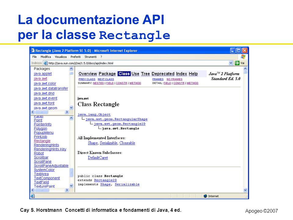 Apogeo ©2007 Cay S. Horstmann Concetti di informatica e fondamenti di Java, 4 ed. La documentazione API per la classe Rectangle Figure 14: The API Doc