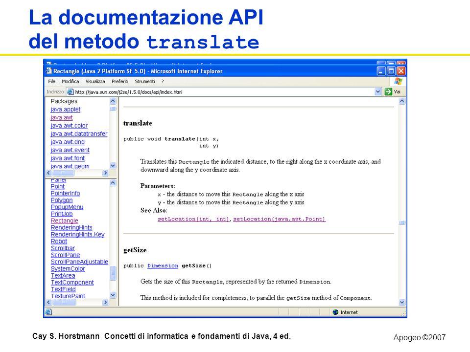 Apogeo ©2007 Cay S. Horstmann Concetti di informatica e fondamenti di Java, 4 ed. La documentazione API del metodo translate Figure 16: The API Docume