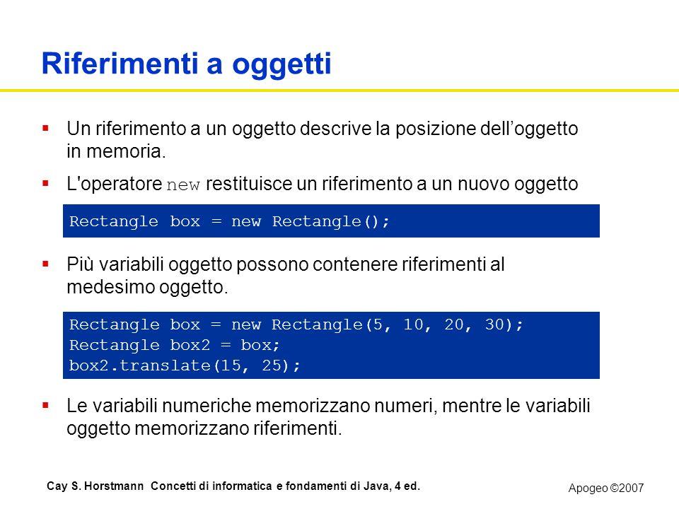 Apogeo ©2007 Cay S. Horstmann Concetti di informatica e fondamenti di Java, 4 ed. Riferimenti a oggetti Un riferimento a un oggetto descrive la posizi