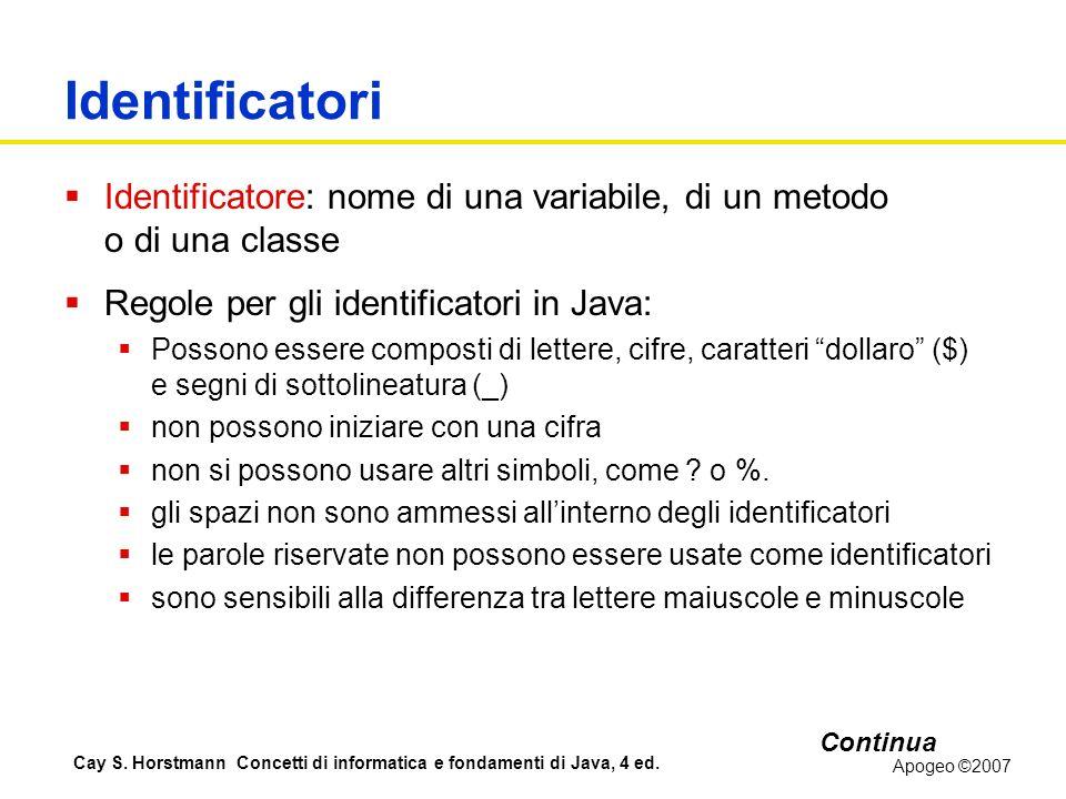 Apogeo ©2007 Cay S. Horstmann Concetti di informatica e fondamenti di Java, 4 ed. Identificatori Identificatore: nome di una variabile, di un metodo o